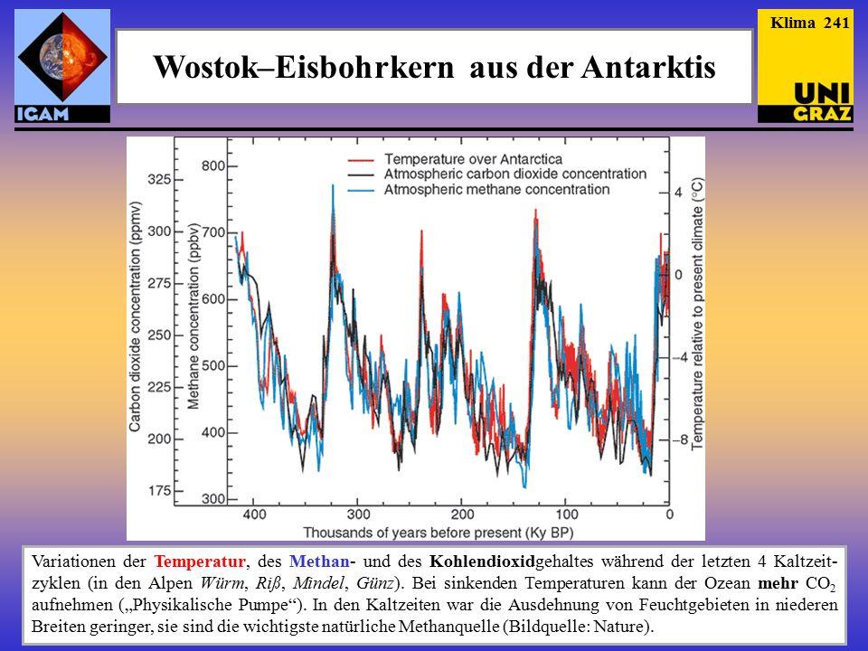 Wostok–Eisbohrkern aus der Antarktis Variationen der Temperatur, des Methan- und des Kohlendioxidgehaltes während der letzten 4 Kaltzeit- zyklen (in den Alpen Würm, Riß, Mindel, Günz).