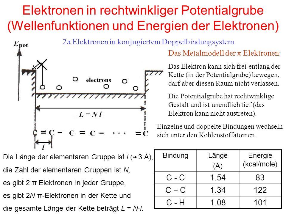 Elektronen in rechtwinkliger Potentialgrube (Wellenfunktionen und Energien der Elektronen) Einzelne und doppelte Bindungen wechseln sich unter den Koh