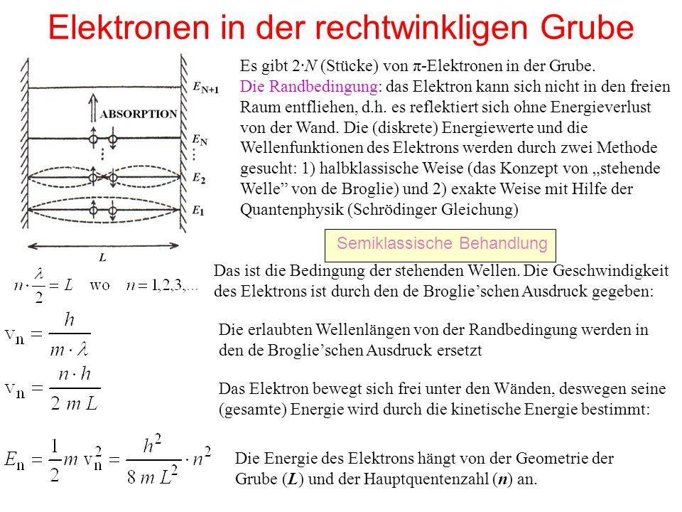 Elektronen in der rechtwinkligen Grube Es gibt 2·N (Stücke) von π-Elektronen in der Grube. Die Randbedingung: das Elektron kann sich nicht in den frei