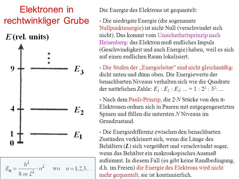 Elektronen in rechtwinkliger Grube Die Energie des Elektrons ist gequantelt: - Die niedrigste Energie (die sogenannte Nullpunktenergie) ist nicht Null