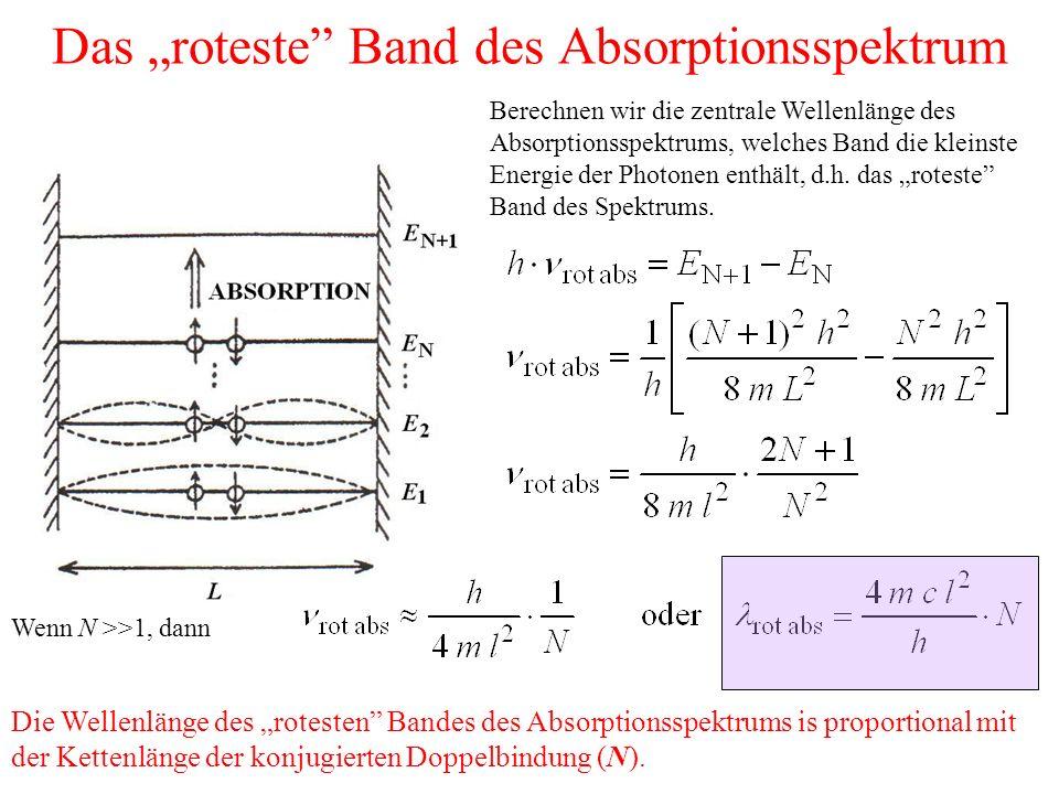 """Das """"roteste"""" Band des Absorptionsspektrum Berechnen wir die zentrale Wellenlänge des Absorptionsspektrums, welches Band die kleinste Energie der Phot"""