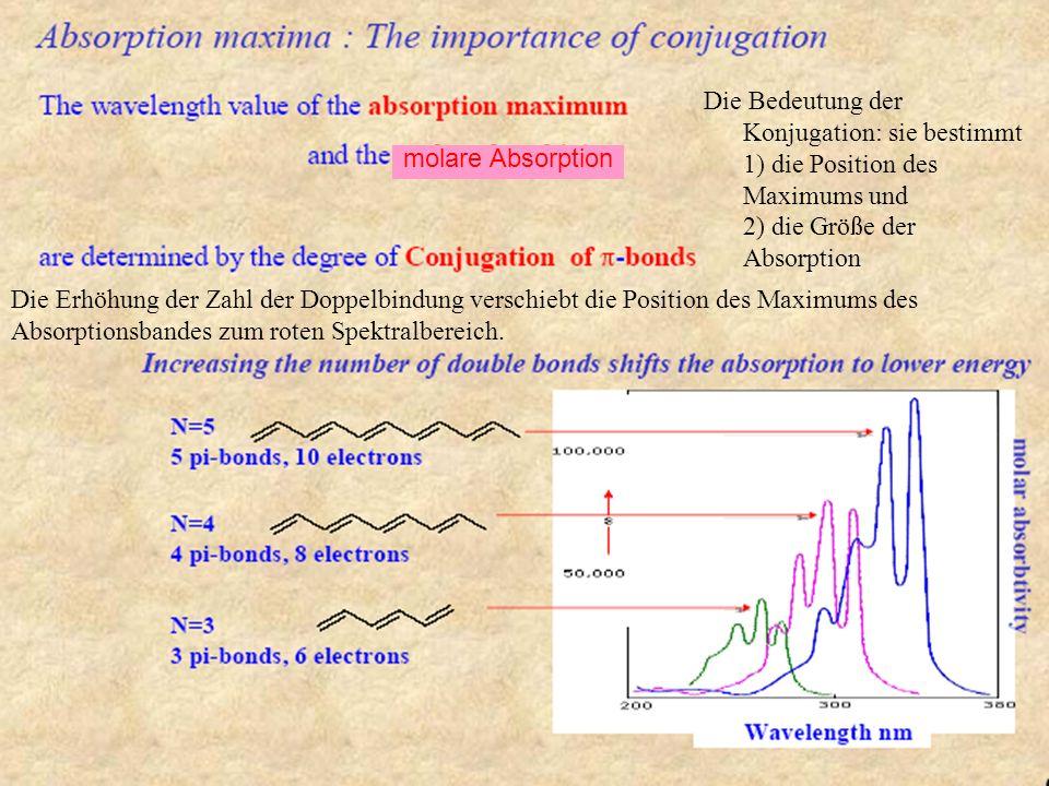 molare Absorption Die Bedeutung der Konjugation: sie bestimmt 1) die Position des Maximums und 2) die Größe der Absorption Die Erhöhung der Zahl der D