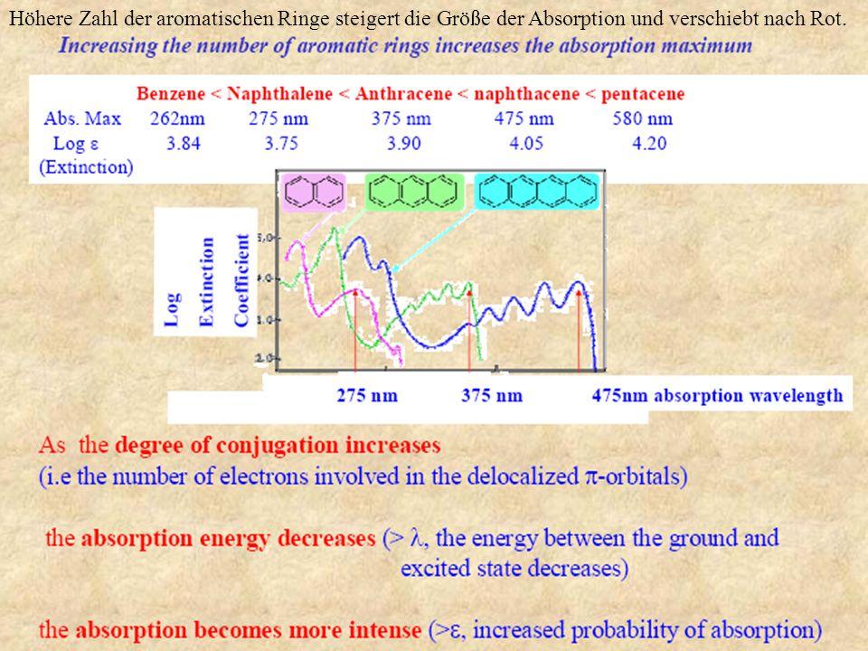 Höhere Zahl der aromatischen Ringe steigert die Größe der Absorption und verschiebt nach Rot.
