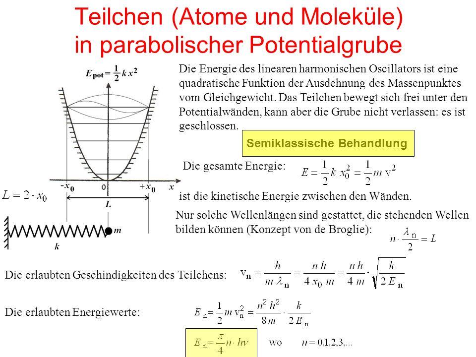 Teilchen (Atome und Moleküle) in parabolischer Potentialgrube Die Energie des linearen harmonischen Oscillators ist eine quadratische Funktion der Aus