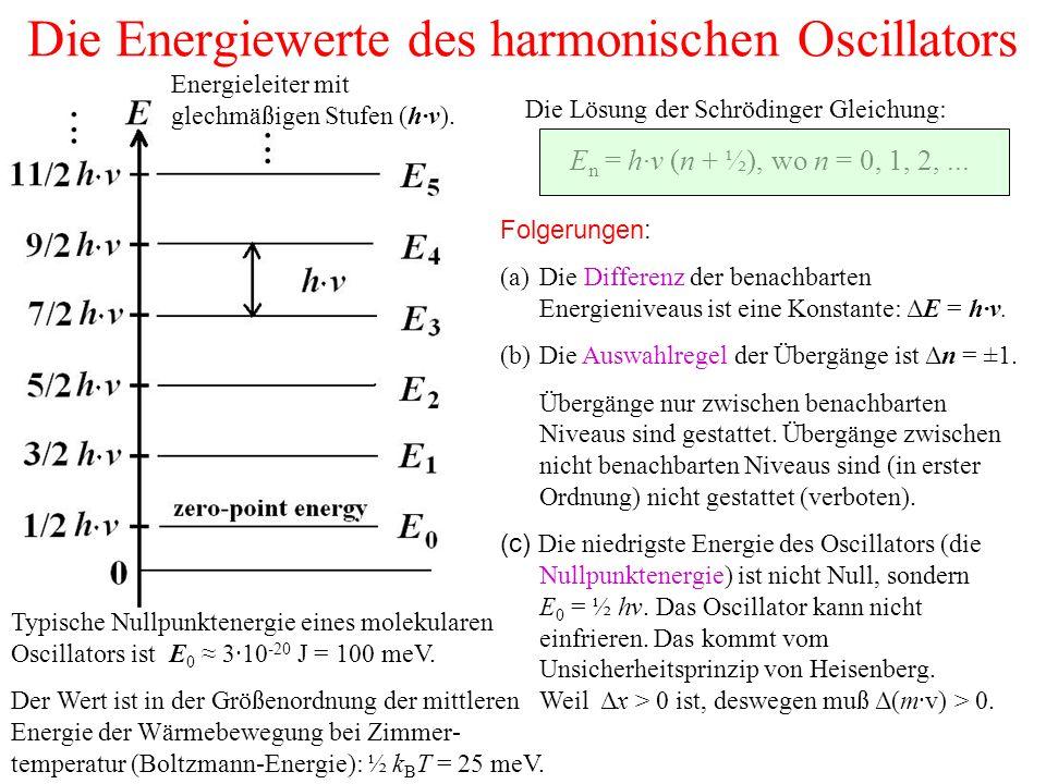 Die Energiewerte des harmonischen Oscillators Die Lösung der Schrödinger Gleichung: E n = h·ν (n + ½), wo n = 0, 1, 2,... Folgerungen: (a)Die Differen