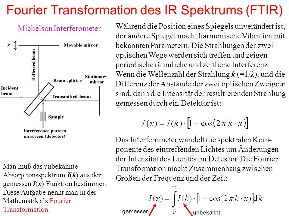Fourier Transformation des IR Spektrums (FTIR) Während die Position eines Spiegels unverändert ist, der andere Spiegel macht harmonische Vibration mit