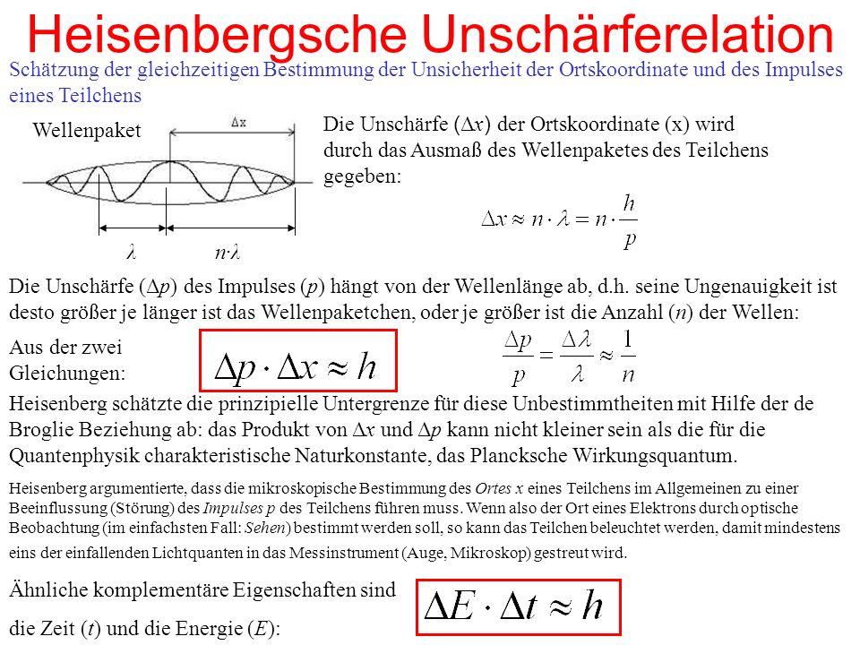 Beispiele zur Heisenbergschen Unschärferelation Radarkontrolle im Straßenverkehr Der Ort des Fahrzeugs sei bei der Radarkontrolle bis auf ±1 m genau bestimmbar, d.