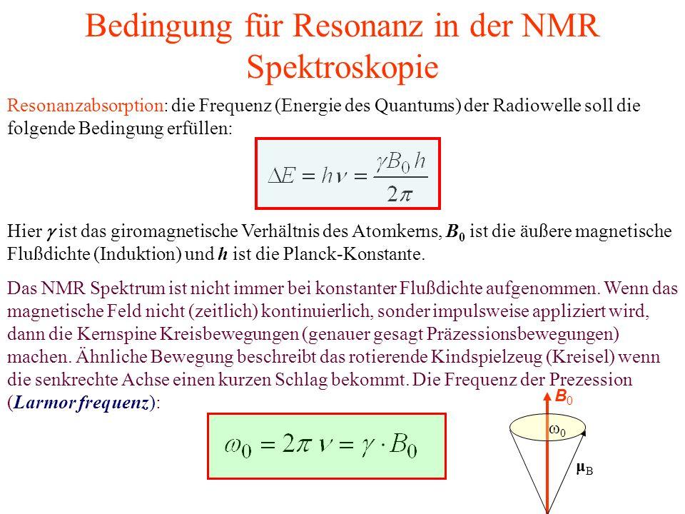 Resonanzabsorption: die Frequenz (Energie des Quantums) der Radiowelle soll die folgende Bedingung erfüllen: Hier  ist das giromagnetische Verhältnis