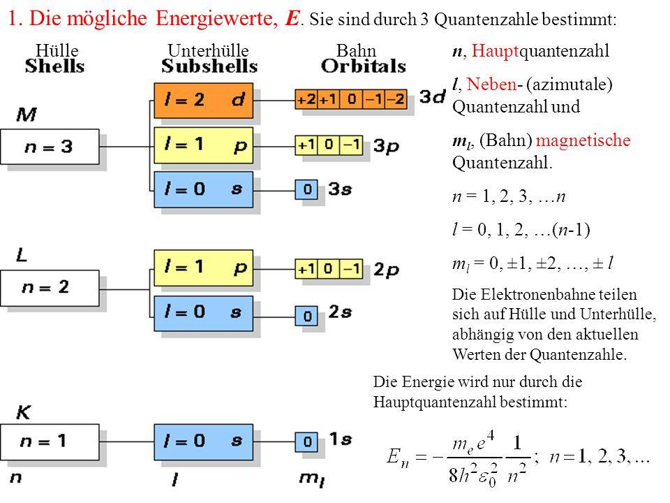 1. Die mögliche Energiewerte, E. Sie sind durch 3 Quantenzahle bestimmt: n, Hauptquantenzahl l, Neben- (azimutale) Quantenzahl und m l, (Bahn) magneti