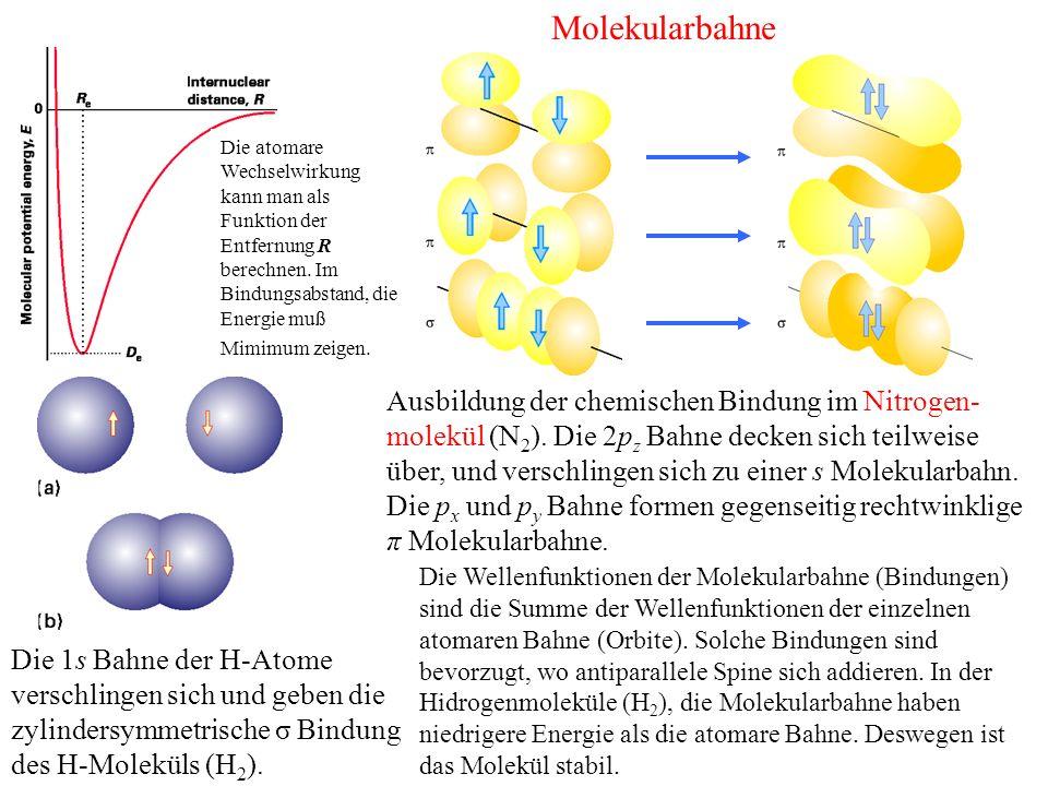 Molekularbahne Ausbildung der chemischen Bindung im Nitrogen- molekül (N 2 ). Die 2p z Bahne decken sich teilweise über, und verschlingen sich zu eine