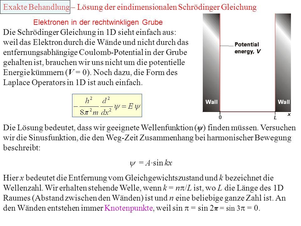 Exakte Behandlung – Lösung der eindimensionalen Schrödinger Gleichung Elektronen in der rechtwinkligen Grube Die Lösung bedeutet, dass wir geeignete W