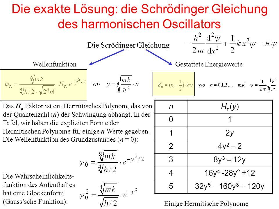 Die exakte Lösung: die Schrödinger Gleichung des harmonischen Oscillators nHn(y)Hn(y) 01 12y2y 24y 2 – 2 38y 3 – 12y 416y 4 -28y 2 +12 532y 5 – 160y 3