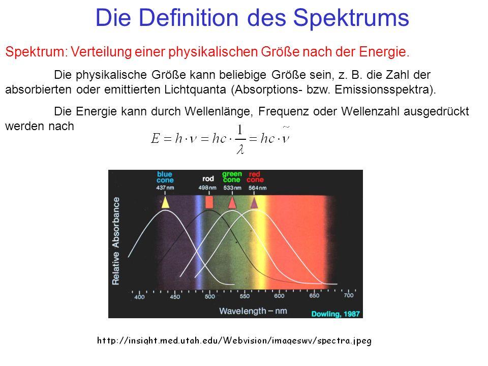 Verschiedene Gebiete der Spektroskopie SpektroskopieWellenlängeEnergie und Übergänge Gamma (γ) Emission< 0.1 nm Gamma Strahlung gebunden zu Kernübergängen Mössbauer0.01 – 10 nm Rückstoßfreie (Resonanz)absorption der Gamma Strahlung Röntgen (X-ray)0.01 – 10 nm Röntgenstrahlung von der inneren Elektronenhülle des Atoms Optische Ultraviolette (UV)200 – 300 nm Elektronenübergänge Sichtbare400 – 800 nm Infrarote (IR) 0.8 – 200 μmMolekulare Schwingungen Raman Magnetische und dielektrische Mikrowelle0.01 – 10 cm Molekulare Rotation EPR 10 – 10 5 cm Elektronspin NMRKernspin Wechselstrom (AC)1 cm - ∞ Molekulare Konformationsänderungen Gleichstrom (DC)∞