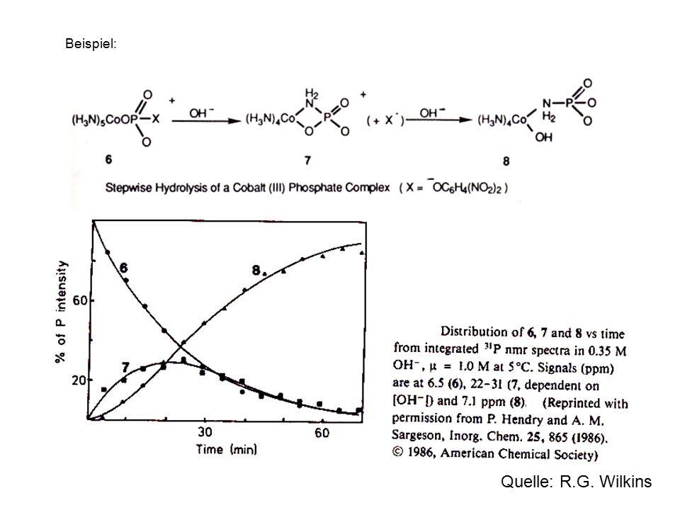 Theorie des Übergangszustandes (TST) Lit.: H.Eyring, J.