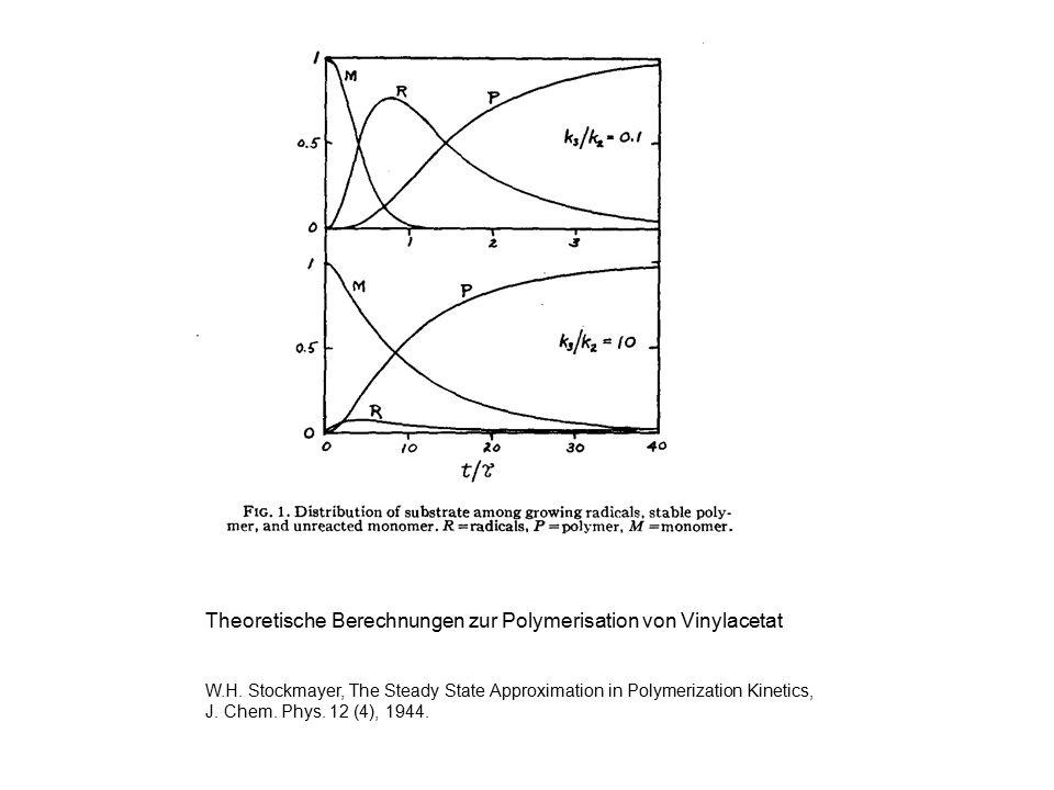 Quasistationaritätsprinzip von Max Bodenstein (quasi-steady-state approximation): Nach einer anfänglichen Induktionsphase bleibt die Konzentration der Zwischenverbindung über einen längeren Zeitabschnitt näherungsweise konstant.