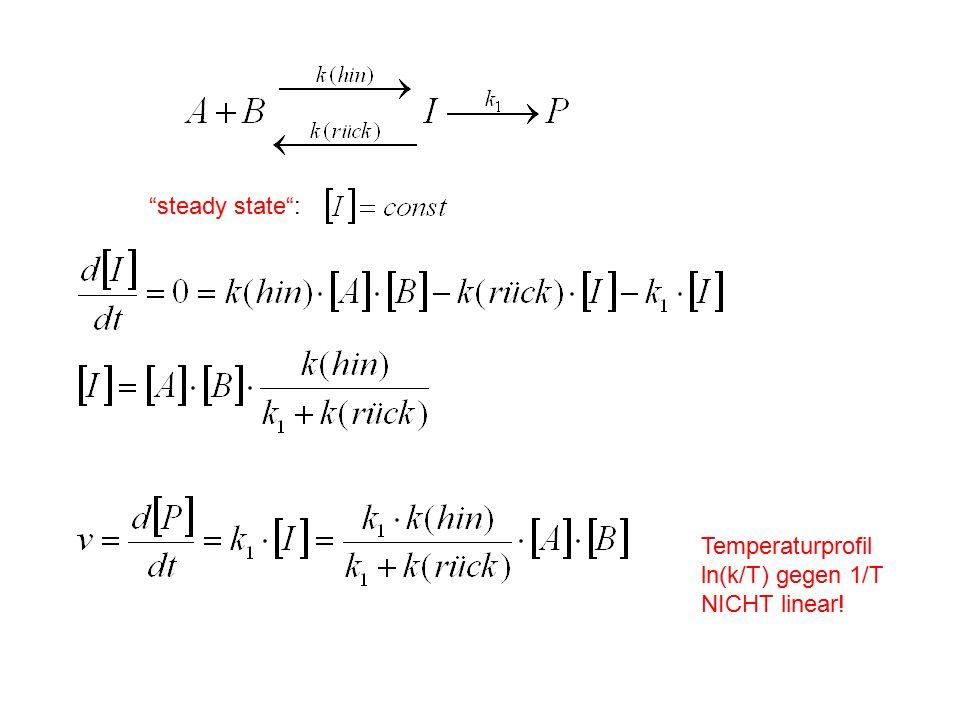 Energiediagramme= Reaktionsprofile Die potentielle Energie als Funktion einer Strecke auf dem Reaktionsweg für den molekularen Vorgang Quelle: Moore/Hummel Sattelbereich der Potential- hyperfläche Reaktion läuft entlang der Reaktionskoordinate = Weg zwischen den Edukten und Produkten mit jeweils minimaler Änderung der potentiellen Energie.