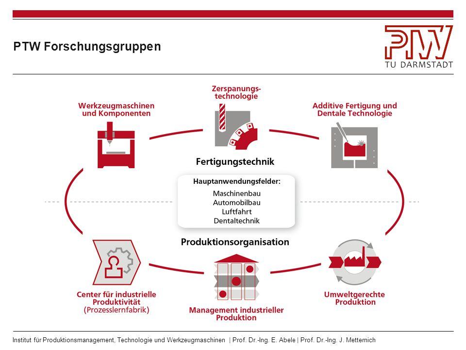 Institut für Produktionsmanagement, Technologie und Werkzeugmaschinen | Prof. Dr.-Ing. E. Abele | Prof. Dr.-Ing. J. Metternich PTW Forschungsgruppen