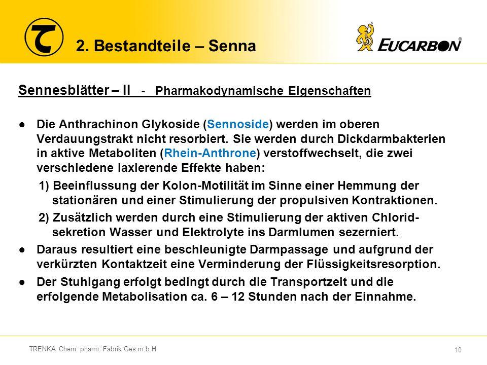 10 TRENKA Chem. pharm. Fabrik Ges.m.b.H 2.