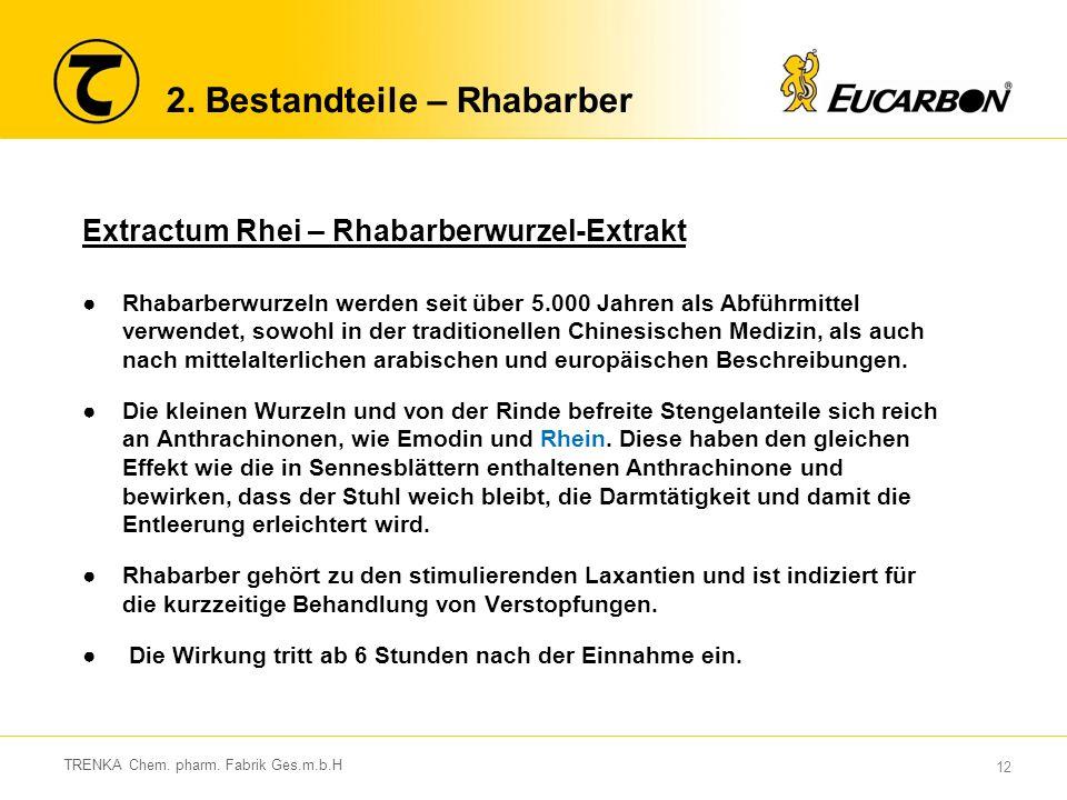 12 TRENKA Chem. pharm. Fabrik Ges.m.b.H 2.