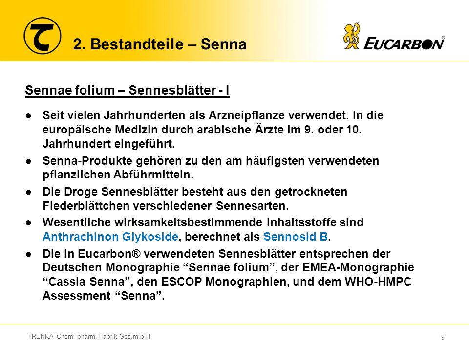 9 TRENKA Chem. pharm. Fabrik Ges.m.b.H 2.