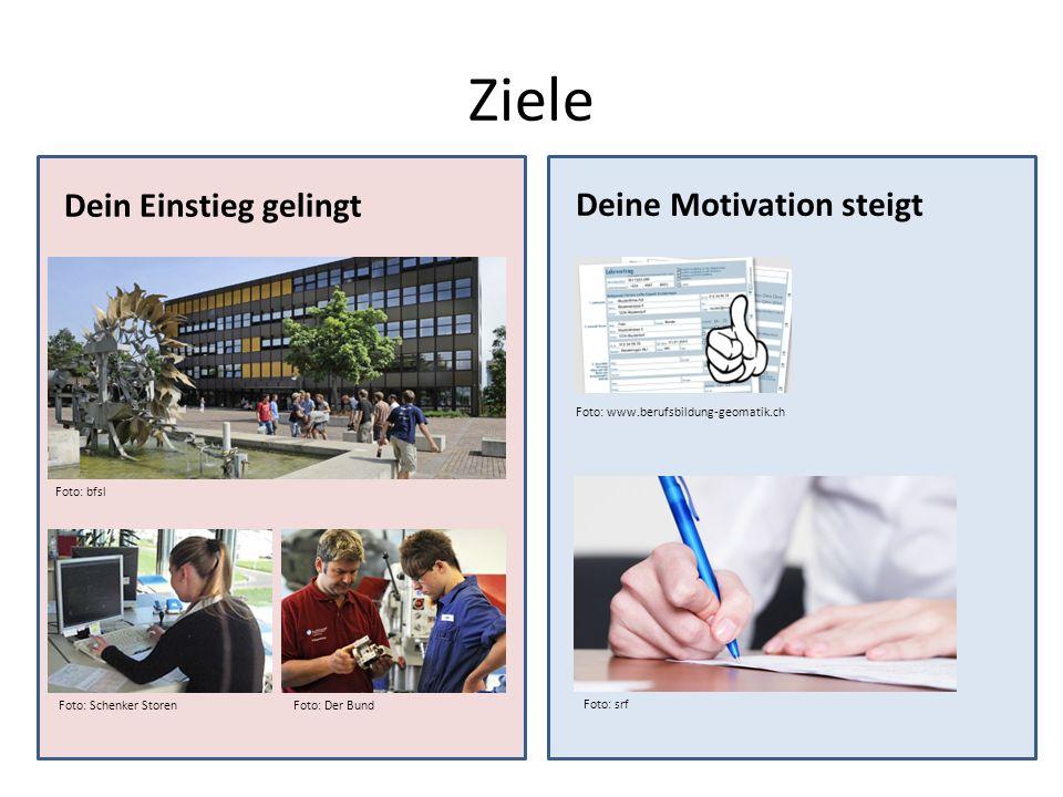 Ziele Dein Einstieg gelingt Deine Motivation steigt Foto: Der BundFoto: Schenker Storen Foto: bfsl Foto: srf Foto: www.berufsbildung-geomatik.ch