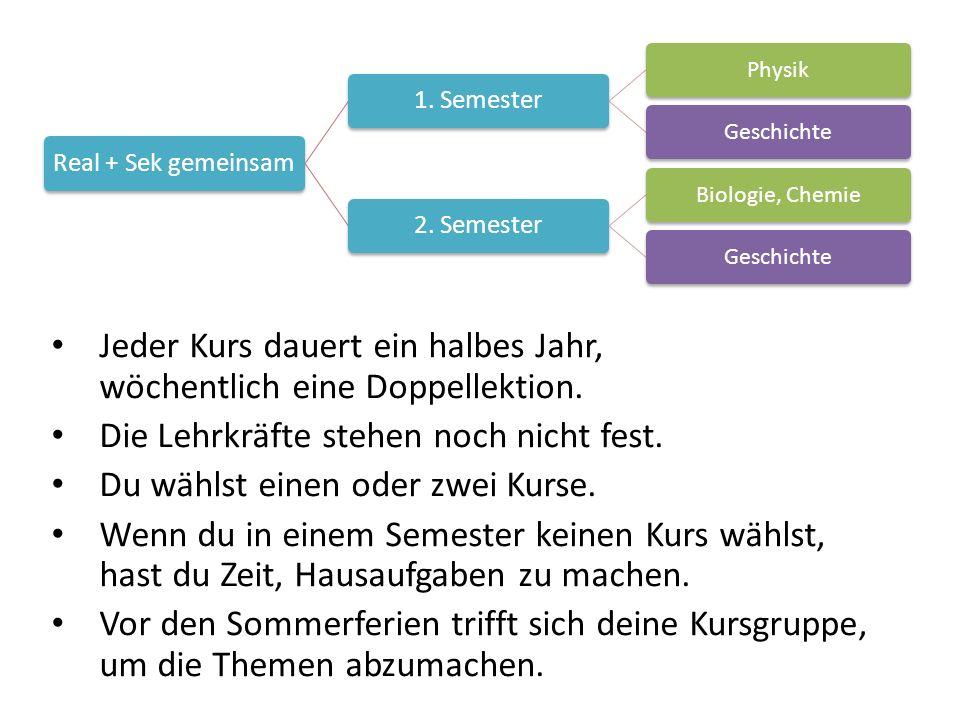 Real + Sek gemeinsam1. Semester PhysikGeschichte 2.