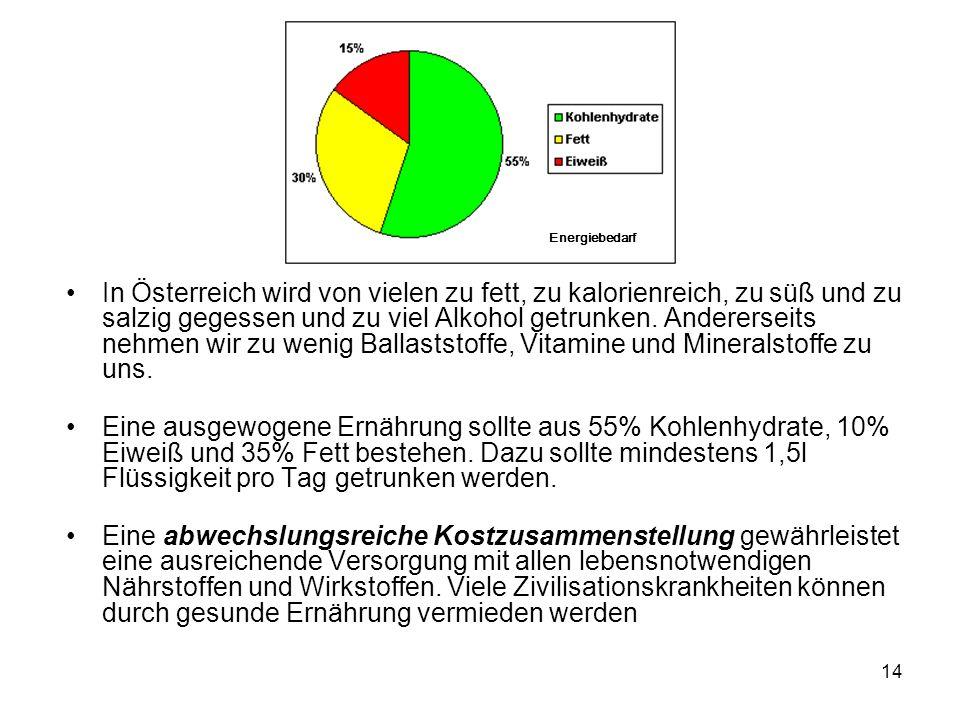 14 In Österreich wird von vielen zu fett, zu kalorienreich, zu süß und zu salzig gegessen und zu viel Alkohol getrunken. Andererseits nehmen wir zu we