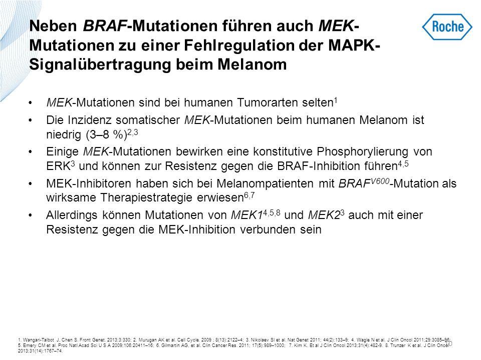 Neben BRAF-Mutationen führen auch MEK- Mutationen zu einer Fehlregulation der MAPK- Signalübertragung beim Melanom MEK-Mutationen sind bei humanen Tum