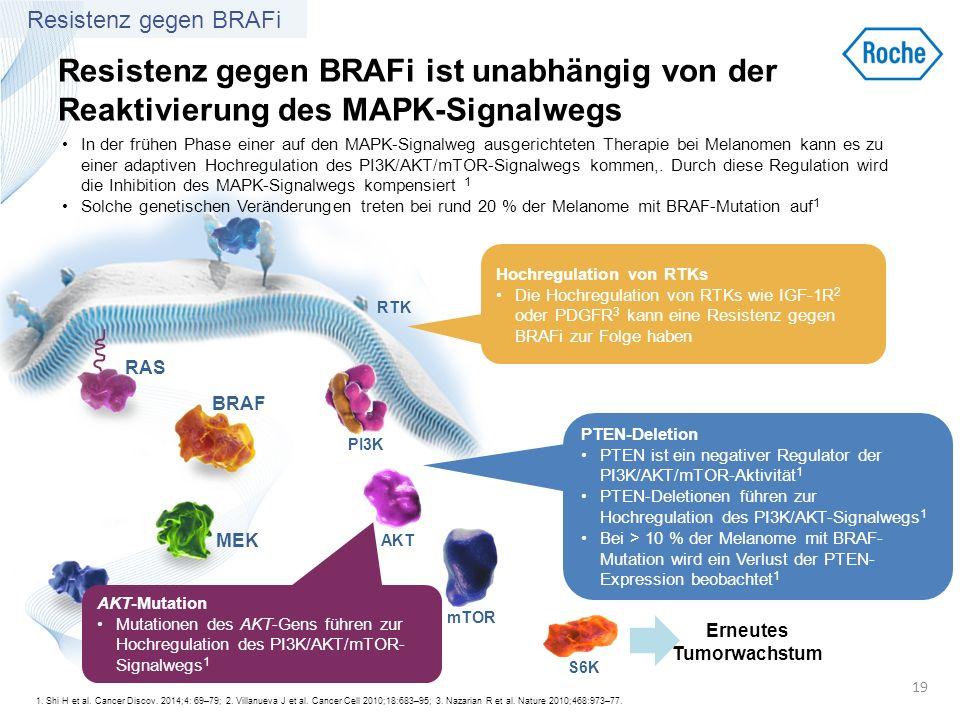 RTK BRAF MEK ERK RAS Resistenz gegen BRAFi ist unabhängig von der Reaktivierung des MAPK-Signalwegs Erneutes Tumorwachstum 1. Shi H et al. Cancer Disc