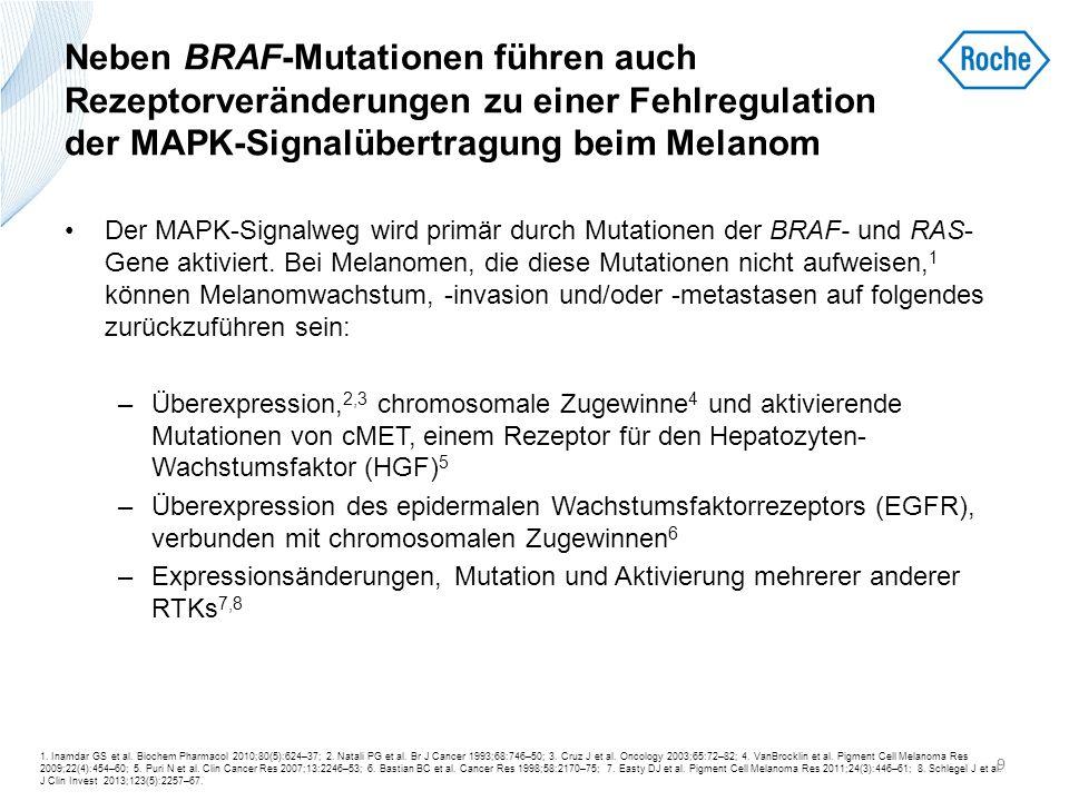 Neben BRAF-Mutationen führen auch MEK- Mutationen zu einer Fehlregulation der MAPK- Signalübertragung beim Melanom MEK-Mutationen sind bei humanen Tumorarten selten 1 Die Inzidenz somatischer MEK-Mutationen beim humanen Melanom ist niedrig (3–8 %) 2,3 Einige MEK-Mutationen bewirken eine konstitutive Phosphorylierung von ERK 3 und können zur Resistenz gegen die BRAF-Inhibition führen 4,5 MEK-Inhibitoren haben sich bei Melanompatienten mit BRAF V600 -Mutation als wirksame Therapiestrategie erwiesen 6,7 Allerdings können Mutationen von MEK1 4,5,8 und MEK2 3 auch mit einer Resistenz gegen die MEK-Inhibition verbunden sein 10 1.