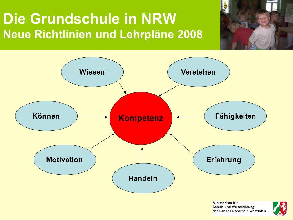 Die Grundschule in NRW Neue Richtlinien und Lehrpläne 2008 WissenVerstehen Fähigkeiten Kompetenz Können ErfahrungMotivation Handeln