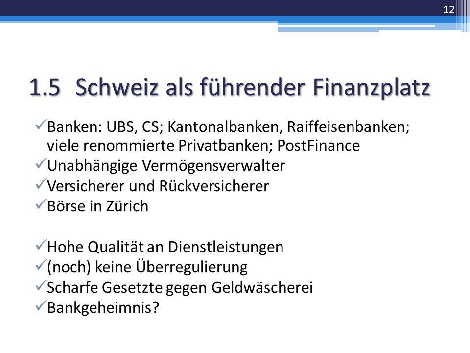 1.5Schweiz als führender Finanzplatz Banken: UBS, CS; Kantonalbanken, Raiffeisenbanken; viele renommierte Privatbanken; PostFinance Unabhängige Vermögensverwalter Versicherer und Rückversicherer Börse in Zürich Hohe Qualität an Dienstleistungen (noch) keine Überregulierung Scharfe Gesetzte gegen Geldwäscherei Bankgeheimnis.