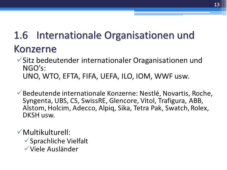 1.6Internationale Organisationen und Konzerne Sitz bedeutender internationaler Oraganisationen und NGO's: UNO, WTO, EFTA, FIFA, UEFA, ILO, IOM, WWF usw.