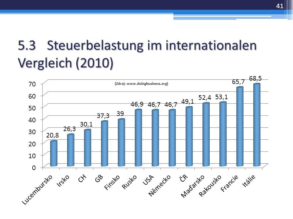 5.3Steuerbelastung im internationalen Vergleich (2010) 41
