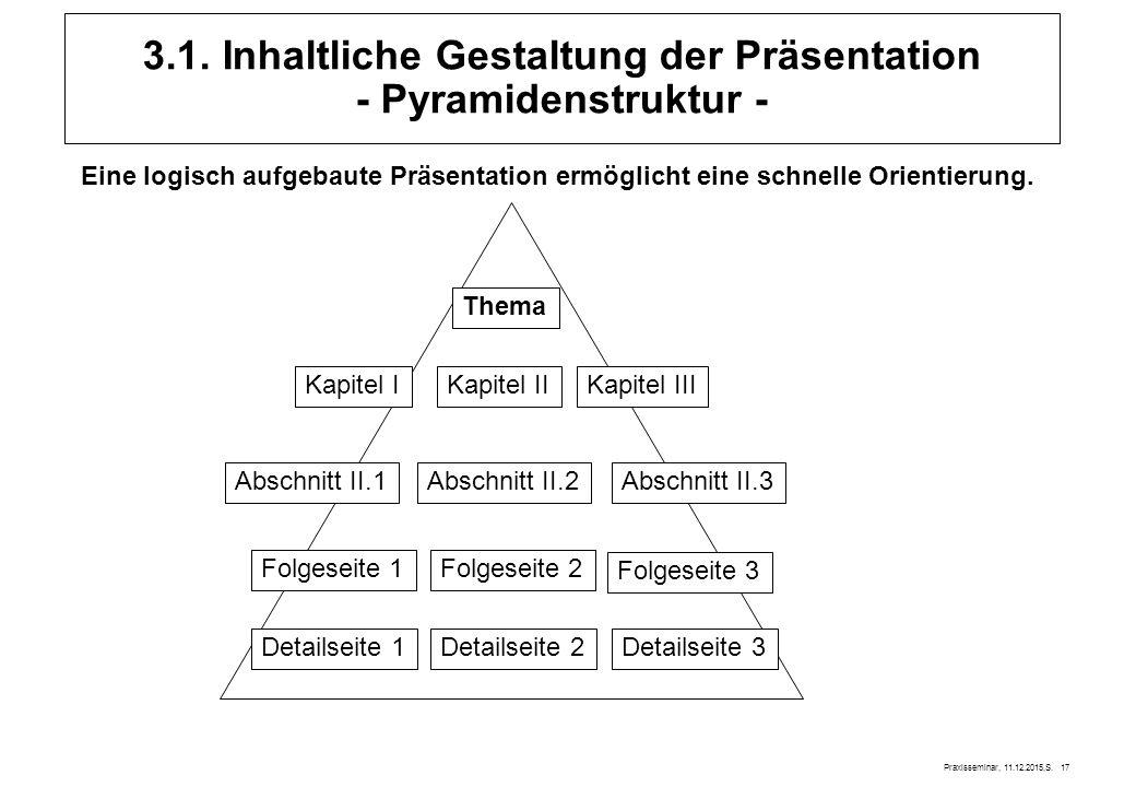 Praxisseminar, 11.12.2015,S. 17 Eine logisch aufgebaute Präsentation ermöglicht eine schnelle Orientierung. 3.1. Inhaltliche Gestaltung der Präsentati