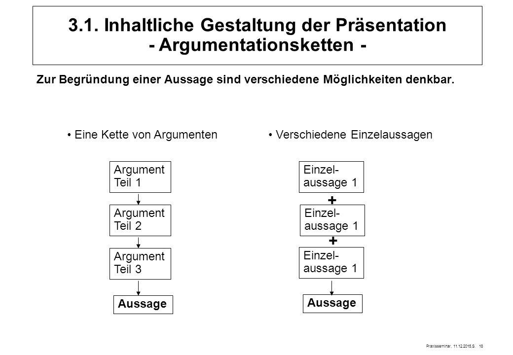 Praxisseminar, 11.12.2015,S. 18 Zur Begründung einer Aussage sind verschiedene Möglichkeiten denkbar. 3.1. Inhaltliche Gestaltung der Präsentation - A