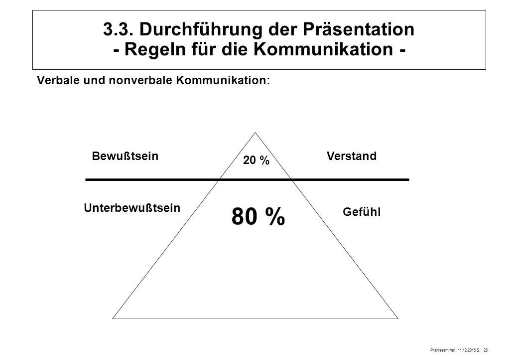 Praxisseminar, 11.12.2015,S. 26 Verbale und nonverbale Kommunikation: Bewußtsein Unterbewußtsein Verstand Gefühl 20 % 80 % 3.3. Durchführung der Präse