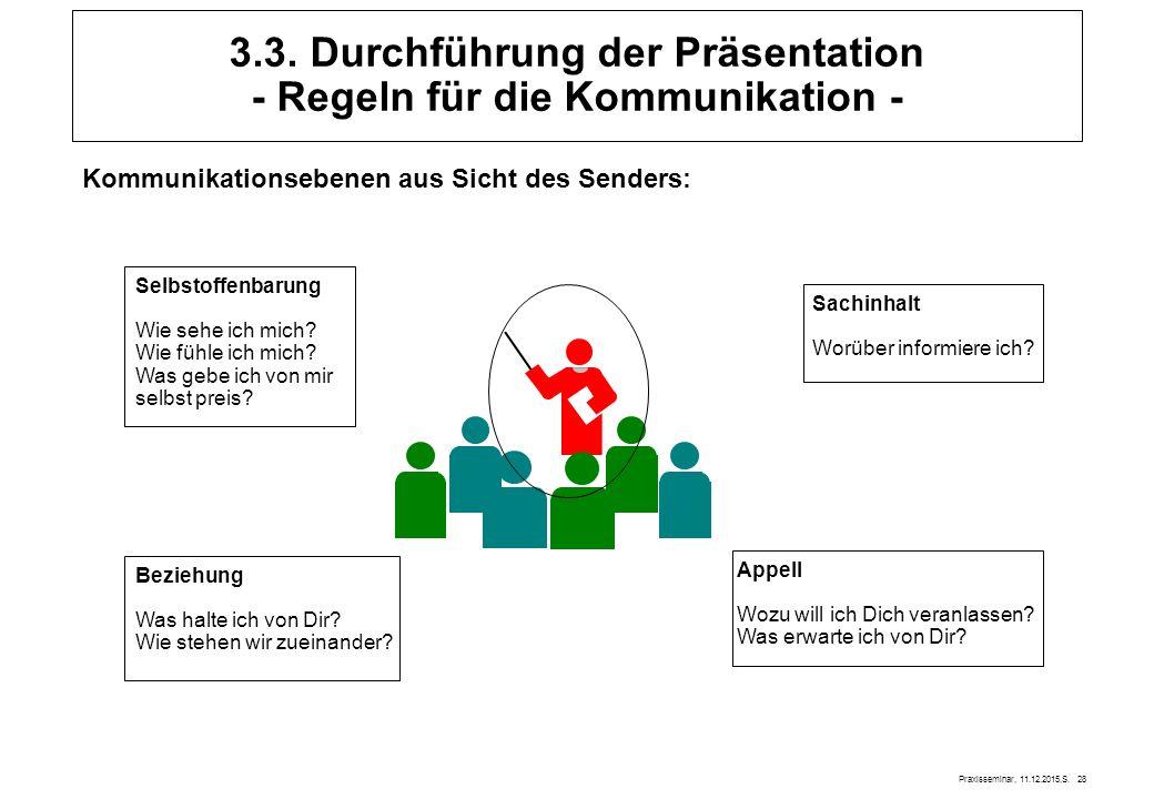 Praxisseminar, 11.12.2015,S. 28 3.3. Durchführung der Präsentation - Regeln für die Kommunikation - Kommunikationsebenen aus Sicht des Senders: Selbst