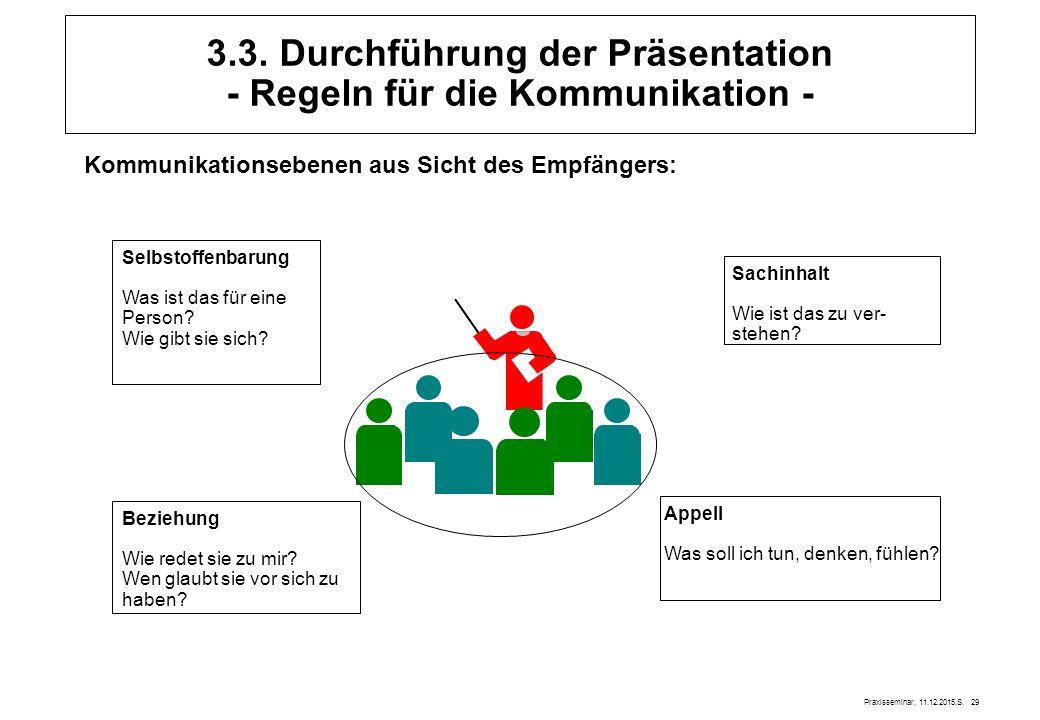 Praxisseminar, 11.12.2015,S. 29 3.3. Durchführung der Präsentation - Regeln für die Kommunikation - Kommunikationsebenen aus Sicht des Empfängers: Sel