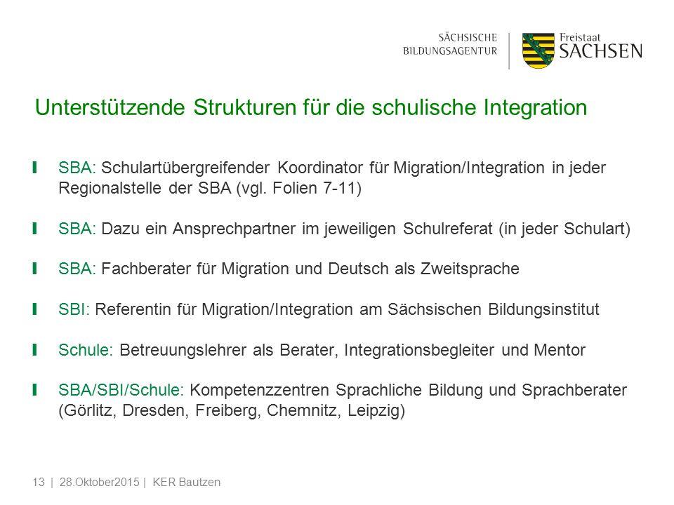 Unterstützende Strukturen für die schulische Integration ❙ SBA: Schulartübergreifender Koordinator für Migration/Integration in jeder Regionalstelle der SBA (vgl.
