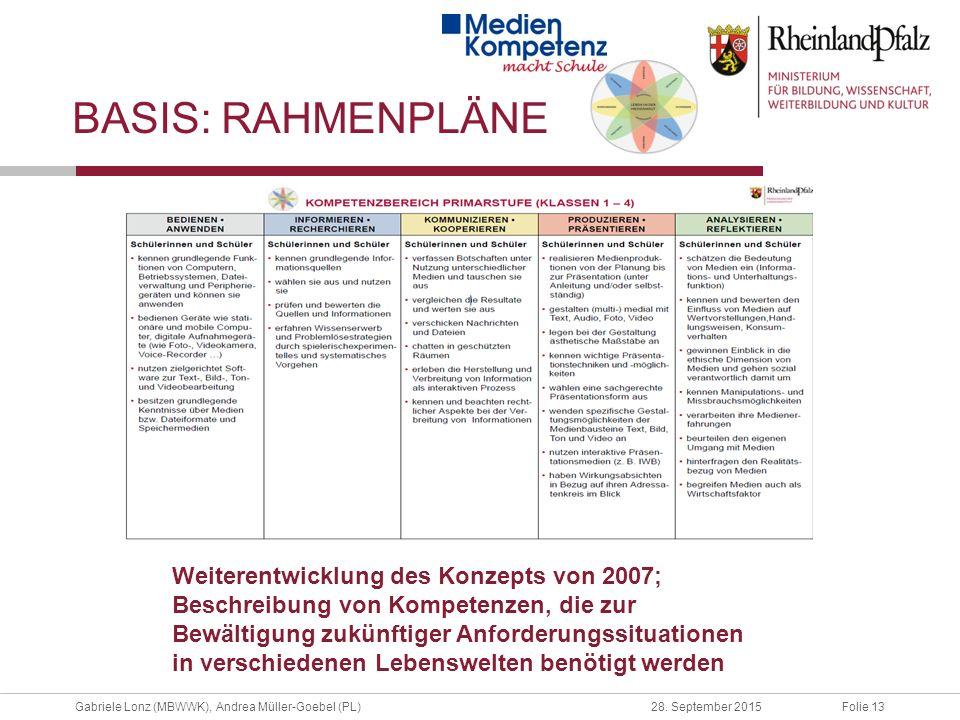 Folie 13Gabriele Lonz (MBWWK), Andrea Müller-Goebel (PL)28. September 2015 BASIS: RAHMENPLÄNE Weiterentwicklung des Konzepts von 2007; Beschreibung vo