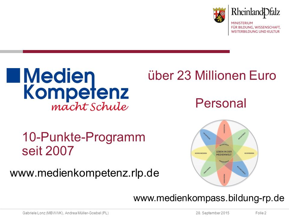 Folie 2Gabriele Lonz (MBWWK), Andrea Müller-Goebel (PL)28. September 2015 10-Punkte-Programm seit 2007 über 23 Millionen Euro Personal www.medienkompe