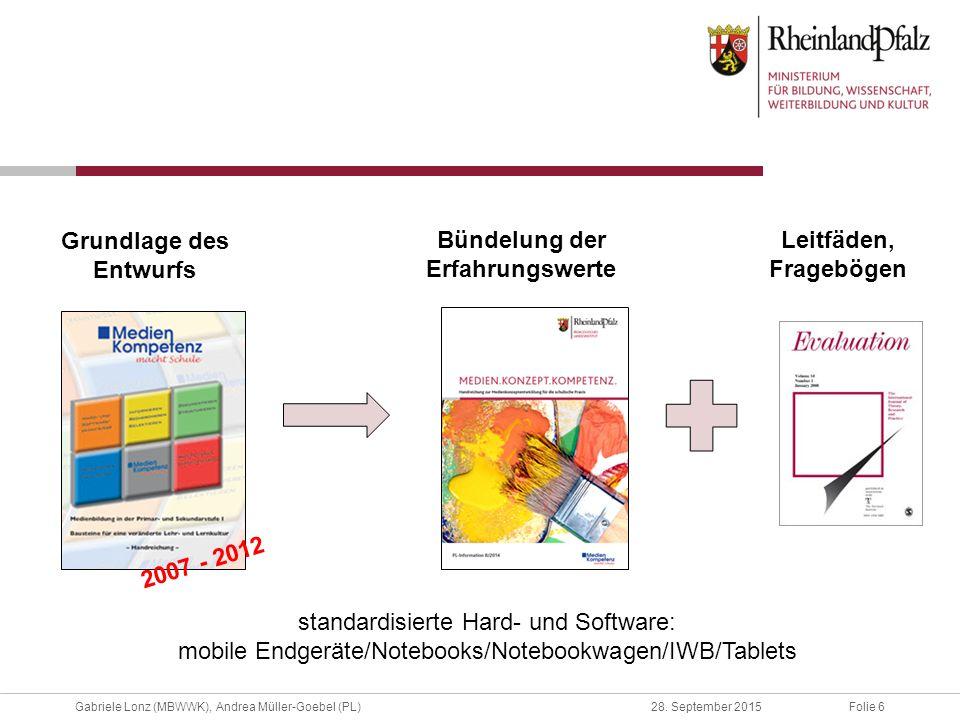 Folie 6Gabriele Lonz (MBWWK), Andrea Müller-Goebel (PL)28. September 2015 standardisierte Hard- und Software: mobile Endgeräte/Notebooks/Notebookwagen
