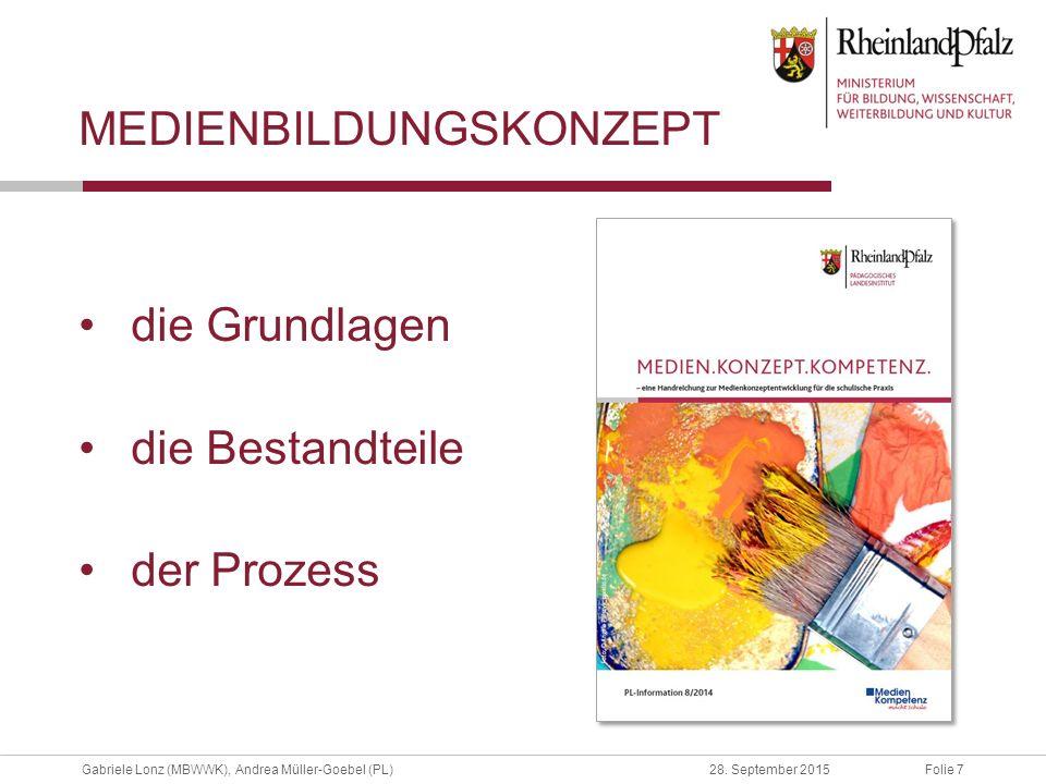 Folie 7Gabriele Lonz (MBWWK), Andrea Müller-Goebel (PL)28. September 2015 MEDIENBILDUNGSKONZEPT die Grundlagen die Bestandteile der Prozess