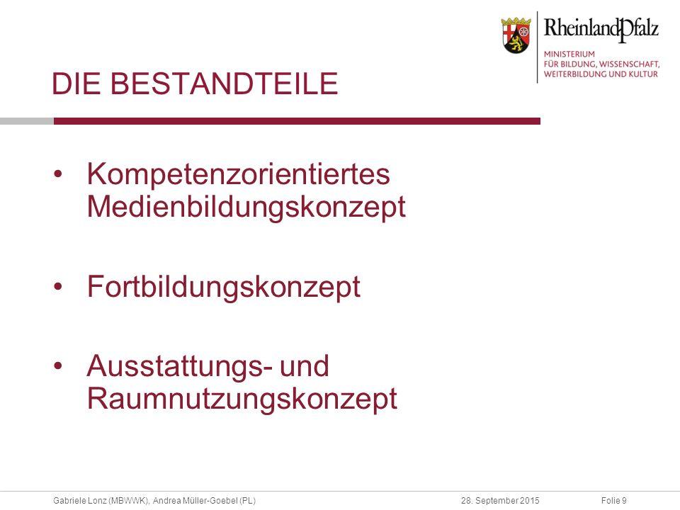 Folie 9Gabriele Lonz (MBWWK), Andrea Müller-Goebel (PL)28. September 2015 Kompetenzorientiertes Medienbildungskonzept Fortbildungskonzept Ausstattungs