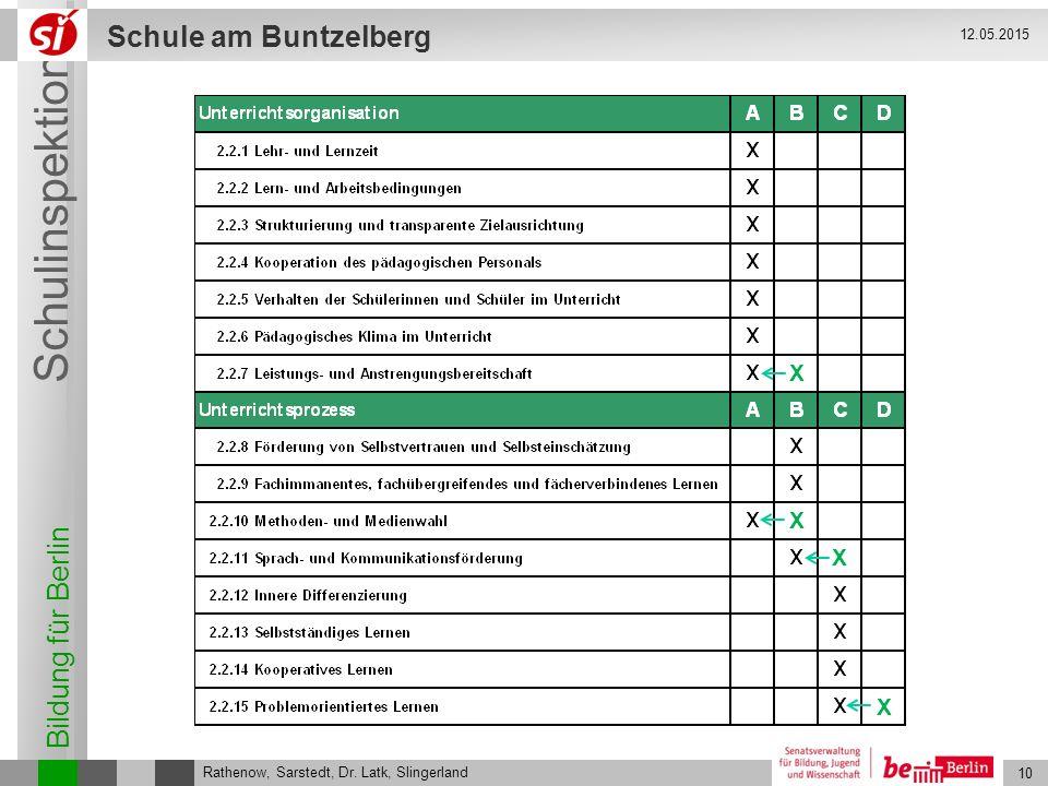 Bildung für Berlin Schulinspektion Schule am Buntzelberg 10 Rathenow, Sarstedt, Dr. Latk, Slingerland 12.05.2015 X X X X