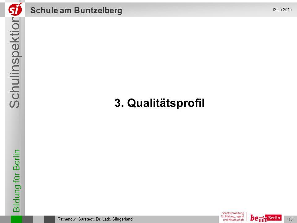Bildung für Berlin Schulinspektion Schule am Buntzelberg 15 Rathenow, Sarstedt, Dr. Latk, Slingerland 12.05.2015 3. Qualitätsprofil