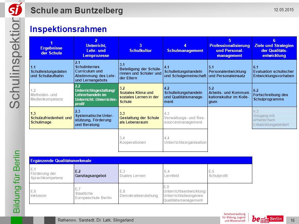 Bildung für Berlin Schulinspektion Schule am Buntzelberg 16 Rathenow, Sarstedt, Dr. Latk, Slingerland 12.05.2015 1 Ergebnisse der Schule 2 Unterricht,