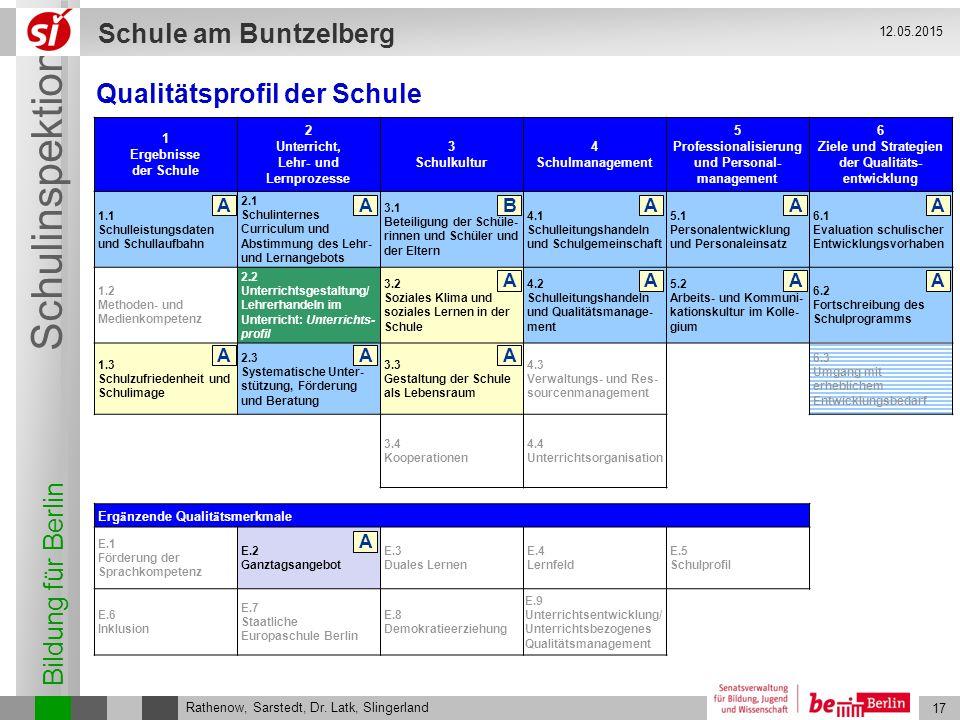 Bildung für Berlin Schulinspektion Schule am Buntzelberg 17 Rathenow, Sarstedt, Dr. Latk, Slingerland 12.05.2015 1 Ergebnisse der Schule 2 Unterricht,
