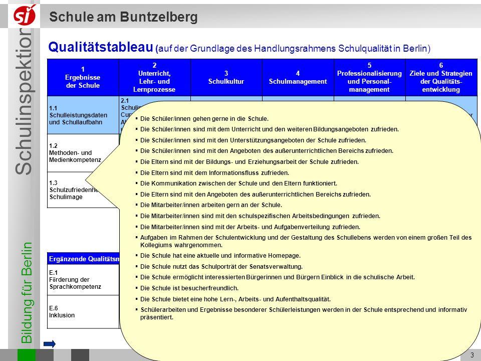 Bildung für Berlin Schulinspektion Schule am Buntzelberg 3 1 Ergebnisse der Schule 2 Unterricht, Lehr- und Lernprozesse 3 Schulkultur 4 Schulmanagemen